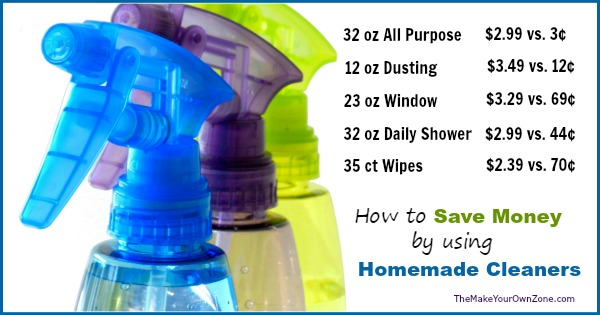 How much money can you save by using homemade cleaners? You can save a lot of money with a few simple recipes!