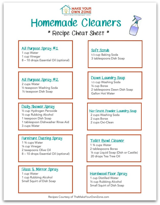 Homemade Cleaners Recipe Cheat Sheet - Includes a printable pdf - a handy reference guide for the basic cleaners you use the most!
