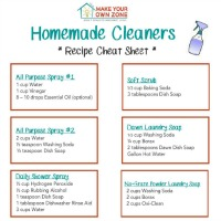 Homemade Cleaners Recipe Cheat Sheet